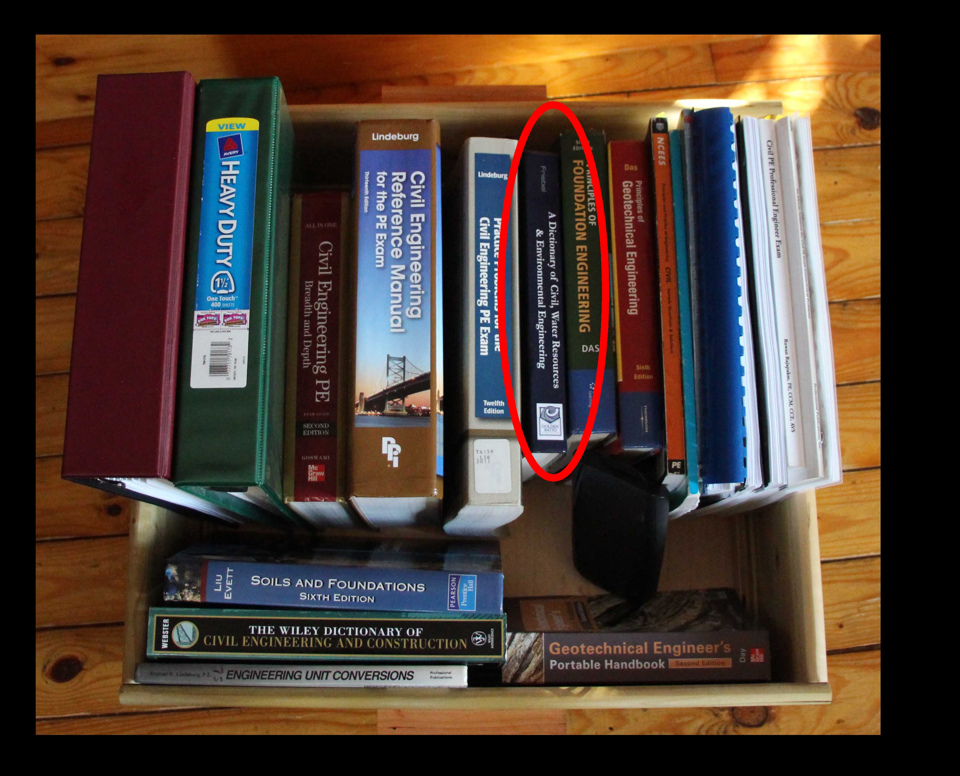 Best method to carry books into PE exam? | Golden Ratio